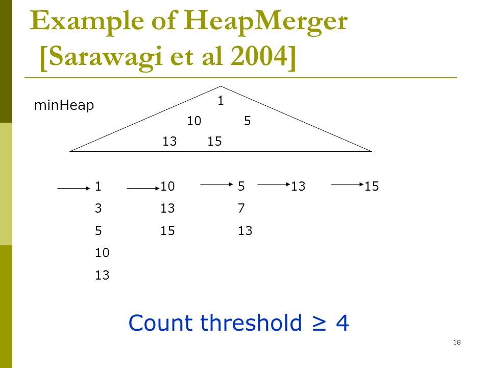 Example of HeapMerger [Sarawagi et al 2004]